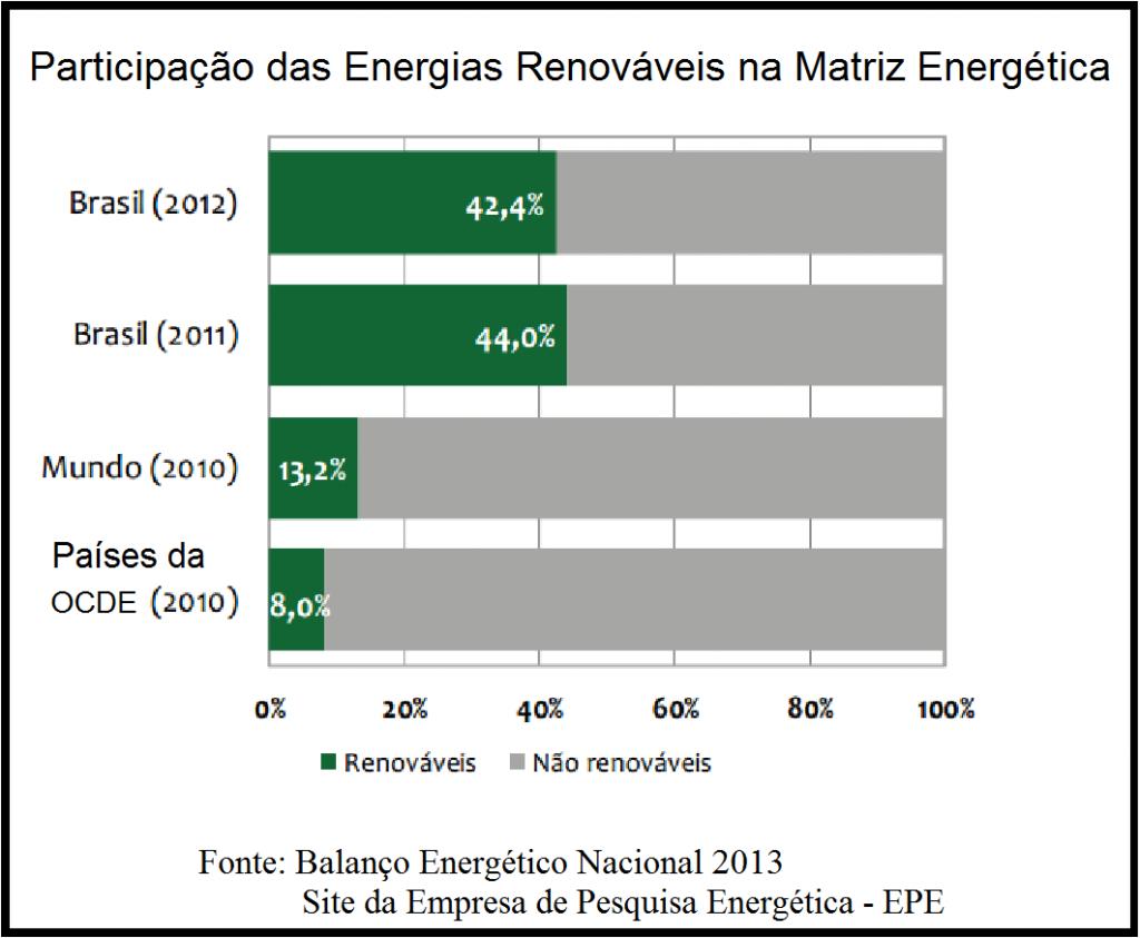 energia 2