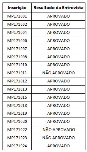 resultado-mp1701